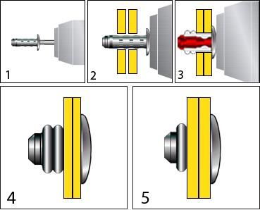 rivet-guide-mg-f