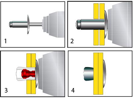 rivet-guide-vertical-mk2