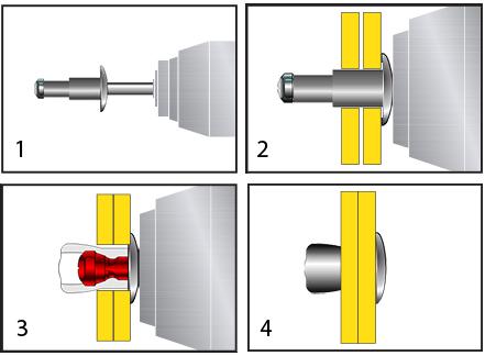 rivet-guide-vertical-special